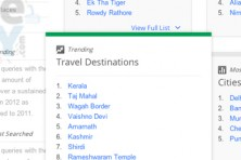 Kerala, the most searched indian tourist spot in Google