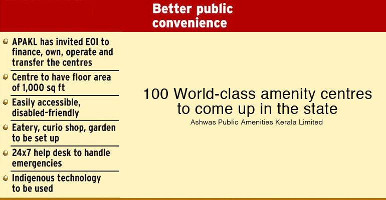 100 World-class amenity centres to come up in the state